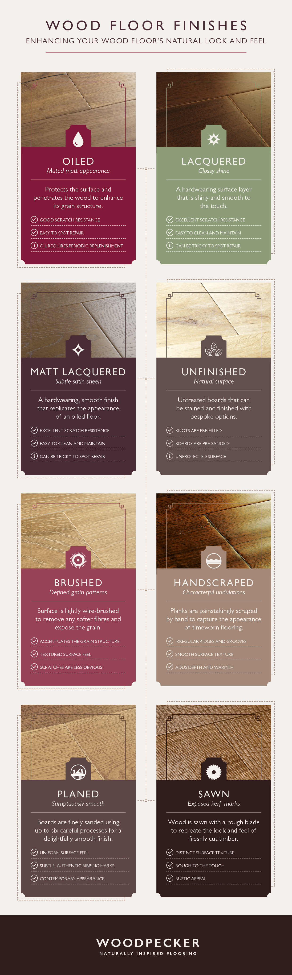 Wood Floor Finishes Guide Infographic Woodpecker Flooring