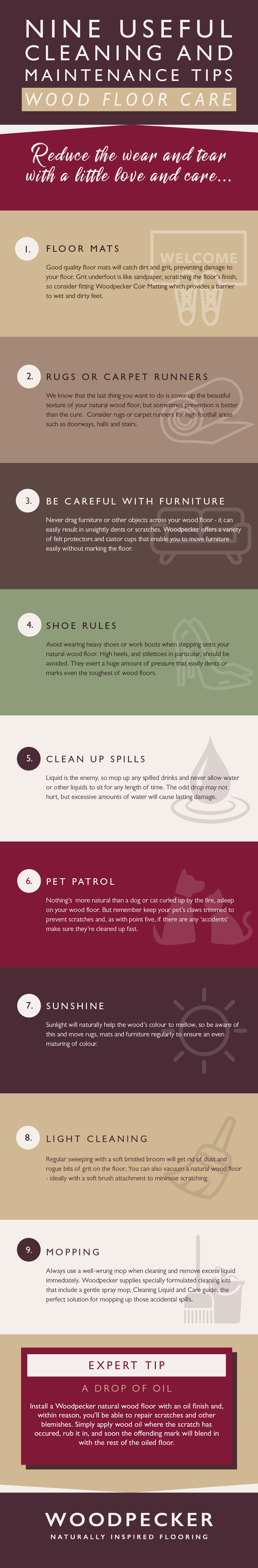 Wood flooring care